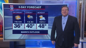 Chicagoland 7 a.m. weather: March 21, 2020