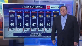Chicago 7 a.m. weather: March 22, 2020