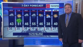 Afternoon forecast for Chicagoland on March 16th