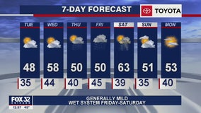 Afternoon forecast for Chicagoland on March 24th
