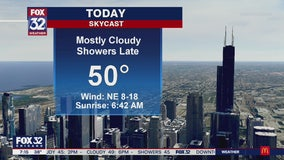 7 a.m. forecast for Chicagoland on March 27