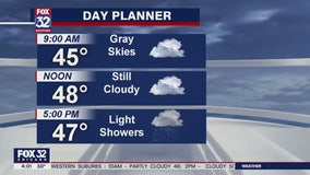 Morning forecast for Chicagoland on Feb. 26th