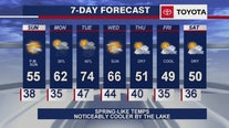Local 7 a.m. weather: April 5, 2020