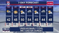 10 p.m. forecast for Chicagoland on April 8