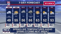 6 p.m. forecast for Chicagoland on April 3