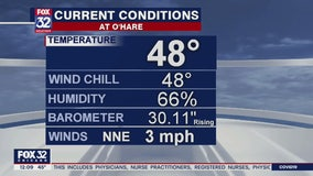 Afternoon forecast for Chicagoland on April 1st