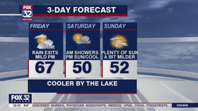 Afternoon forecast for Chicagoland on April 3rd