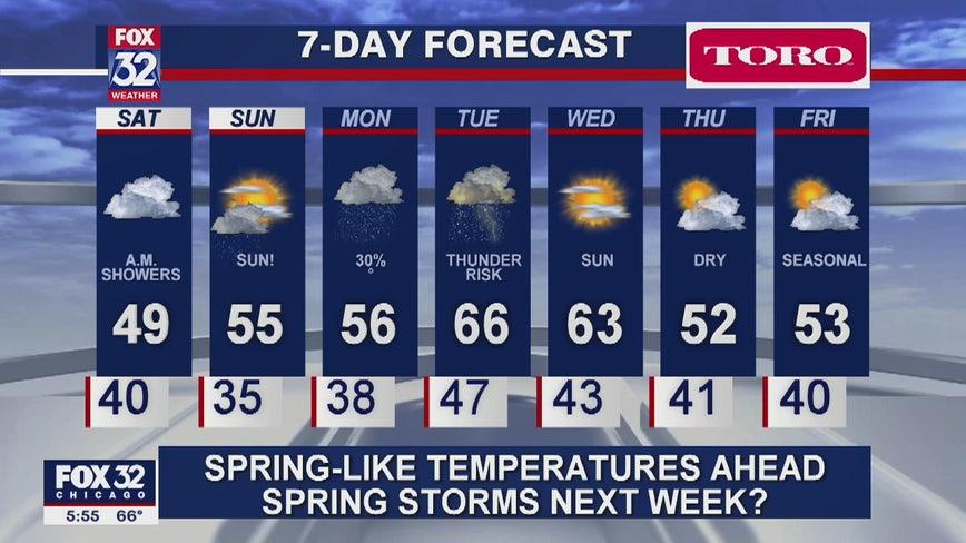 6 p.m. forecast for Chicagoland on April 3