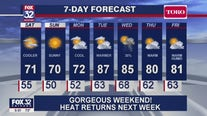 6 p.m. forecast for Chicagoland on May 29