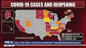 Is Illinois the only state playing by the White House reopening rules?