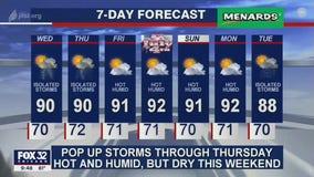 10 p.m. forecast for Chicagoland on June 30