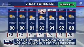 6 p.m. forecast for Chicagoland on June 30