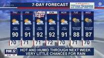 10 p.m. forecast for Chicagoland on July 1