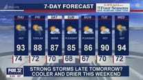 10 p.m. forecast for Chicagoland on July 8