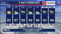 Afternoon forecast for Chicagoland on July 13th