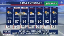10 p.m. forecast for Chicagoland on July 9