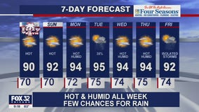 10 p.m. forecast for Chicagoland on July 3