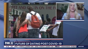 Future of dating in a post COVID-19 world