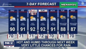 6 p.m. forecast for Chicagoland on July 1