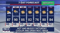 6 p.m. forecast for Chicagoland on August 13