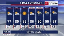 Afternoon forecast for Chicagoland on August 5th