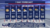 10 p.m. forecast for Chicagoland on August 4