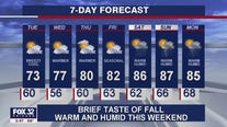 6 p.m. forecast for Chicagoland on August 3