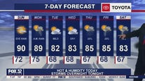 Sunday morning forecast for Chicagoland on August 9th