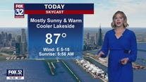 Afternoon forecast for Chicagoland on August 13th