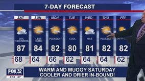 6 p.m. forecast for Chicagoland on August 14th