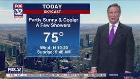 Morning forecast for Chicagoland on August 3rd