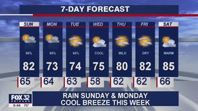 Chicagoland weather forecast for Saturday night, August 1