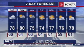 Saturday morning forecast for Chicagoland on August 1st