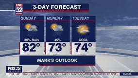 Sunday morning forecast for Chicagoland on August 2nd