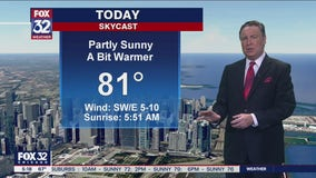 Morning forecast for Chicagoland on August 6th