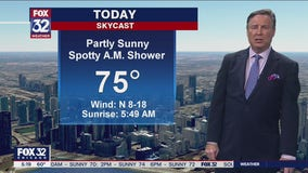 Morning forecast for Chicagoland on August 4th
