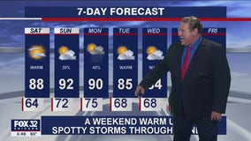 6 p.m. forecast for Chicagoland on August 7