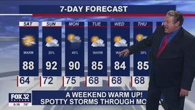 10 p.m. forecast for Chicagoland on August 7th