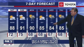 Saturday morning forecast for August 8th