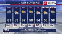 Afternoon forecast for Chicagoland on Sept. 28th
