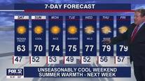 10 p.m. forecast for Chicagoland on September 18th
