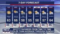 6 p.m. forecast for Chicagoland on Sept. 28