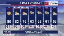 Afternoon forecast for Chicagoland on Sept. 25th