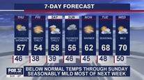 10 p.m. forecast for Chicagoland on Sept. 30