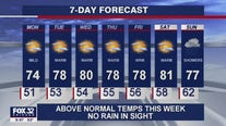 Chicagoland weather forecast for Sunday night, September 20