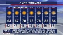 10 p.m. forecast for Chicagoland on Sept. 17