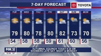 Afternoon forecast for Chicagoland on Sept. 22nd