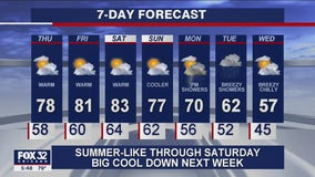 6 p.m. forecast for Chicagoland on Sept. 23