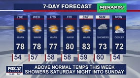 6 p.m. forecast for Chicagoland on Sept. 21