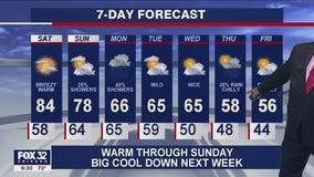 10 p.m. forecast for Chicagoland on Sept. 25